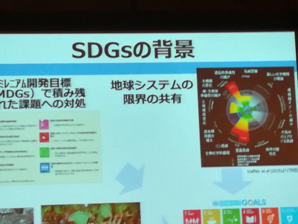 国連SDGsの取組み、自治体でも 始まる SDGsの背景